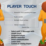 IVH with Player Touch
